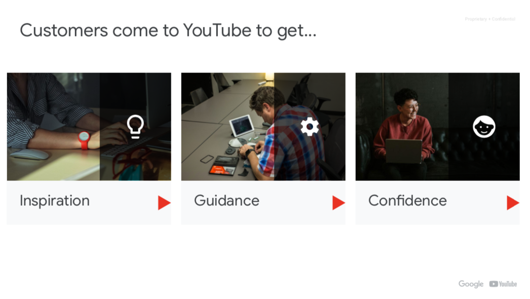YouTube - Video for Every Business Goal